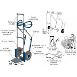 Carro Aluminio Patin Impinchable - Ruedas Macizas