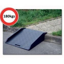Rampa Para Bordillos - 860 x 700 mm