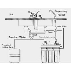 Triturador Water San C