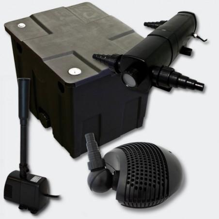 Kit estanques 12.000 l MQT-516