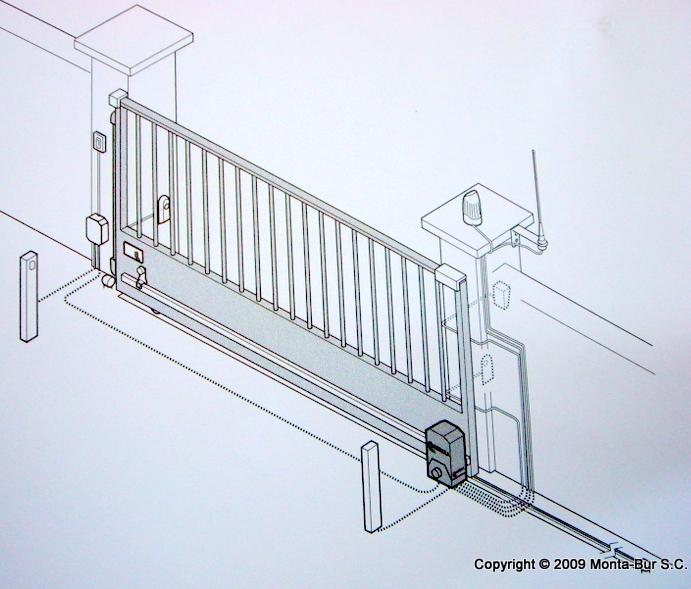 Automatismos para puertas abre y cierra tu puerta con - Tipos de bisagras para puertas ...